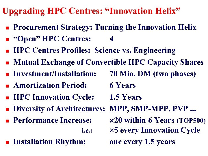 "Upgrading HPC Centres: ""Innovation Helix"" n n n n n Procurement Strategy: Turning the"