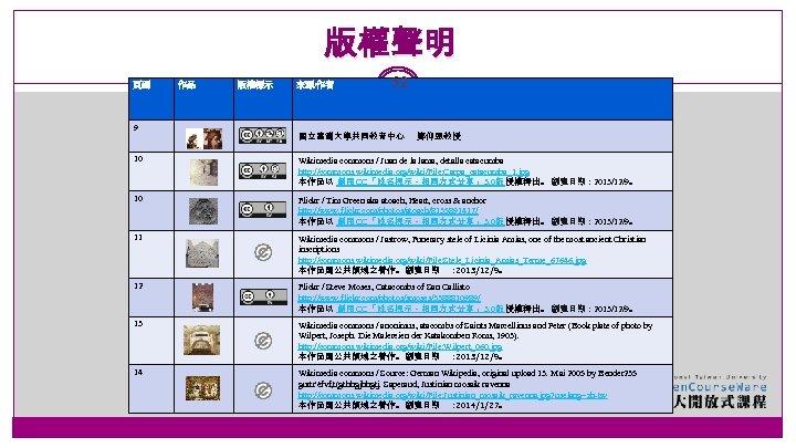 版權聲明 頁碼 9 作品 版權標示 來源/作者 52 國立臺灣大學共同教育中心 鄭仰恩教授 10 Wikimedia commons / Juan