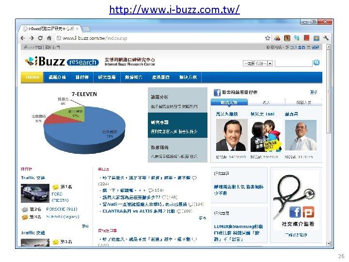 http: //www. i-buzz. com. tw/ 26