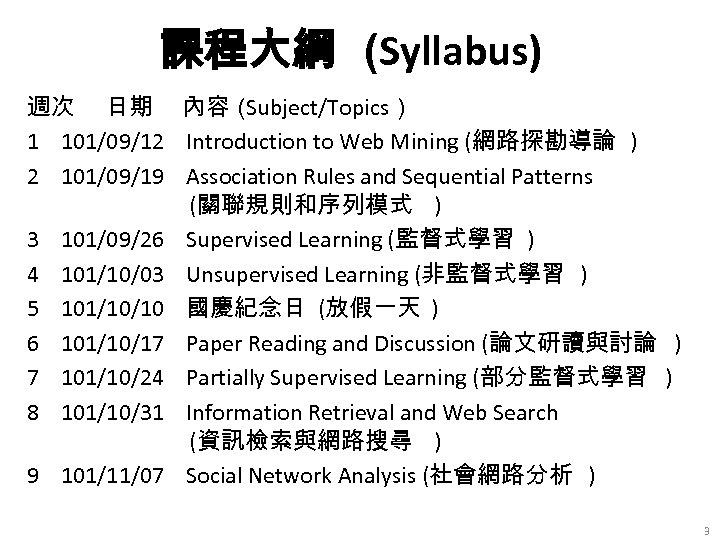 課程大綱 (Syllabus) 週次 日期 內容( Subject/Topics) 1 101/09/12 Introduction to Web Mining (網路探勘導論 )