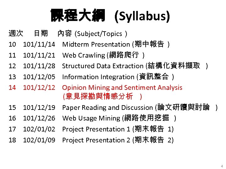 課程大綱 (Syllabus) 週次 日期 內容( Subject/Topics) 10 101/11/14 Midterm Presentation (期中報告 ) 11 101/11/21
