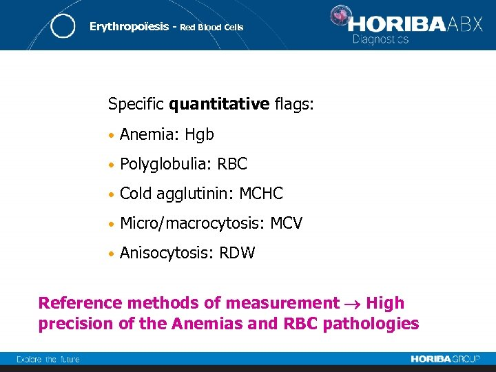 Erythropoïesis - Red Blood Cells Specific quantitative flags: • Anemia: Hgb • Polyglobulia: RBC