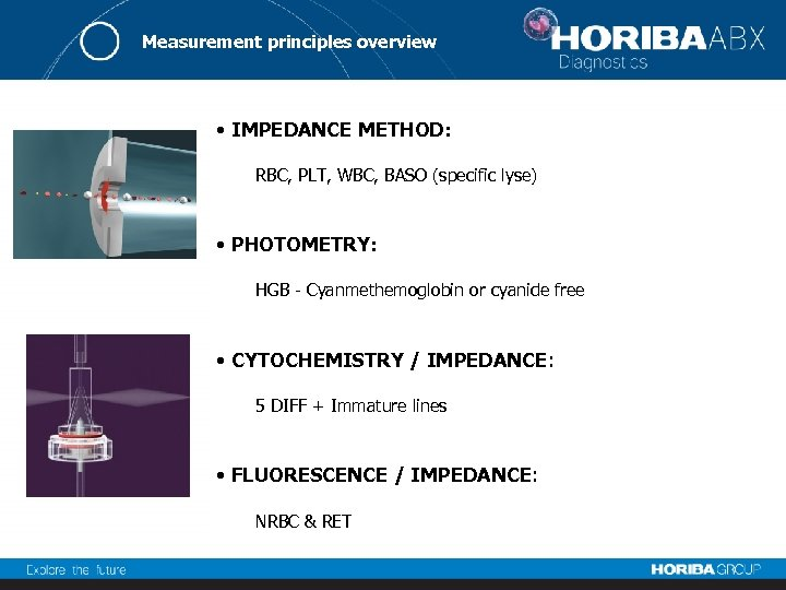 Measurement principles overview • IMPEDANCE METHOD: RBC, PLT, WBC, BASO (specific lyse) • PHOTOMETRY: