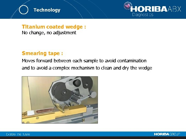 Technology Titanium coated wedge : No change, no adjustment Smearing tape : Moves forward