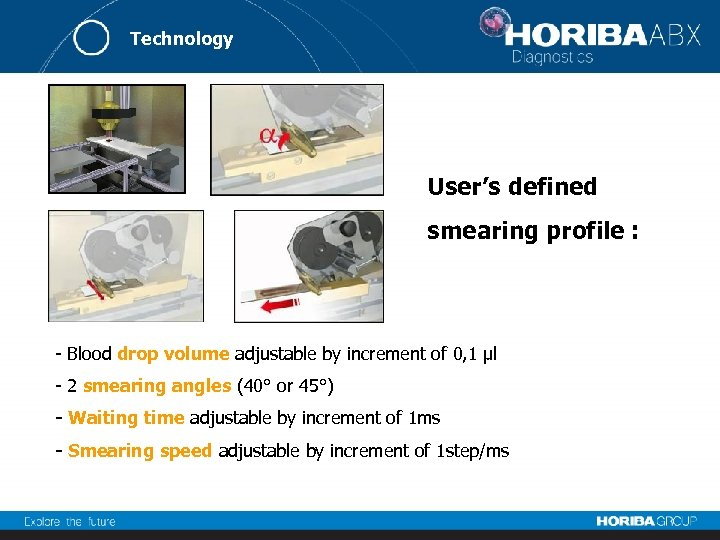 Technology User's defined smearing profile : - Blood drop volume adjustable by increment of