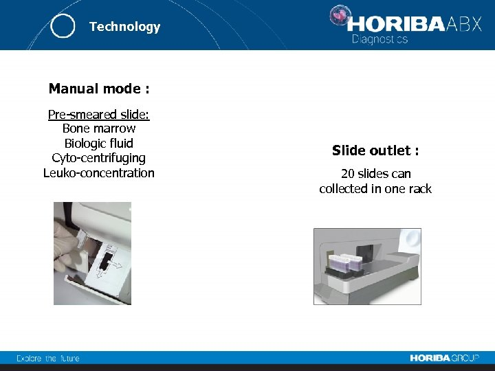 Technology Manual mode : Pre-smeared slide: Bone marrow Biologic fluid Cyto-centrifuging Leuko-concentration Slide outlet