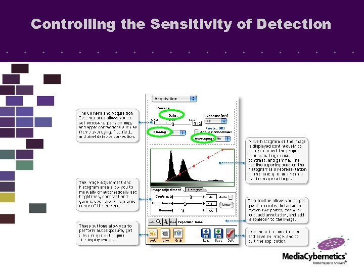 Controlling the Sensitivity of Detection