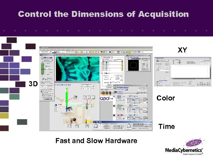 Control the Dimensions of Acquisition XY 3 D Color Time Fast and Slow Hardware