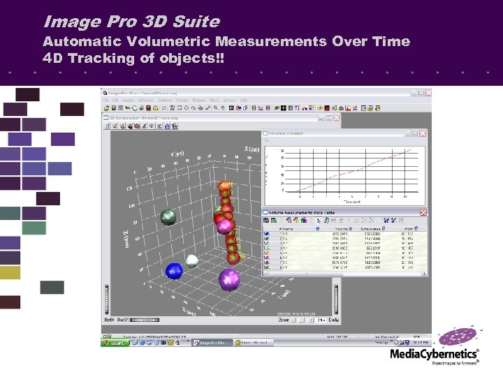 Image Pro 3 D Suite Automatic Volumetric Measurements Over Time 4 D Tracking of