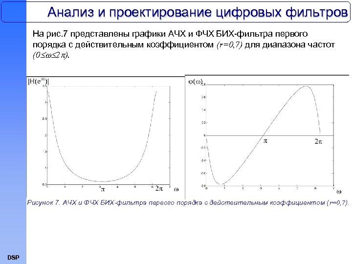 Анализ и проектирование цифровых фильтров На рис. 7 представлены графики АЧХ и ФЧХ БИХ-фильтра