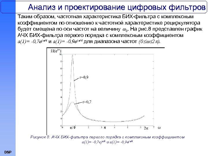 Анализ и проектирование цифровых фильтров Таким образом, частотная характеристика БИХ-фильтра с комплексным коэффициентом по