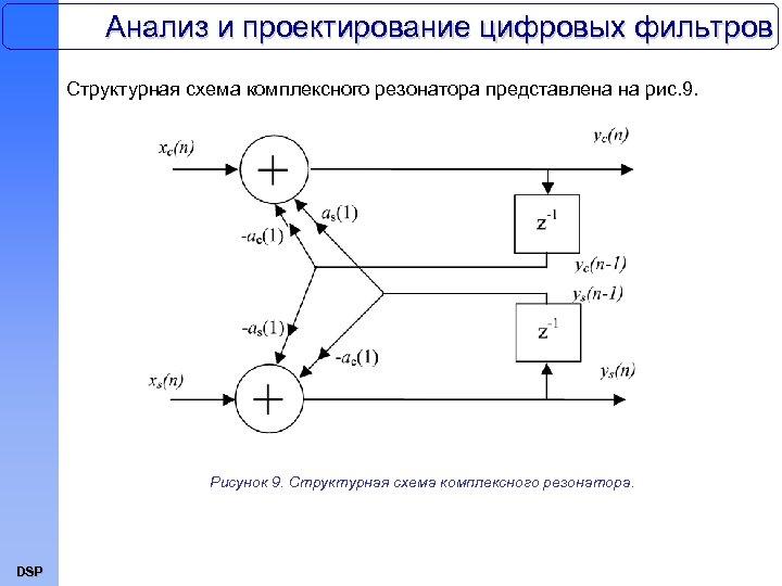 Анализ и проектирование цифровых фильтров Структурная схема комплексного резонатора представлена на рис. 9. Рисунок