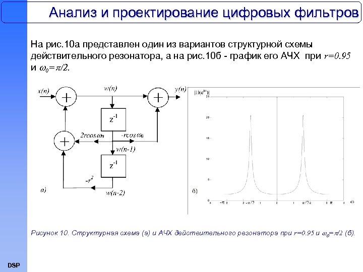 Анализ и проектирование цифровых фильтров На рис. 10 a представлен один из вариантов структурной