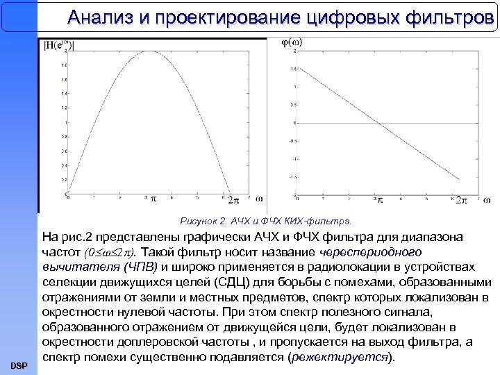 Анализ и проектирование цифровых фильтров Рисунок 2. АЧХ и ФЧХ КИХ-фильтра. DSP На рис.