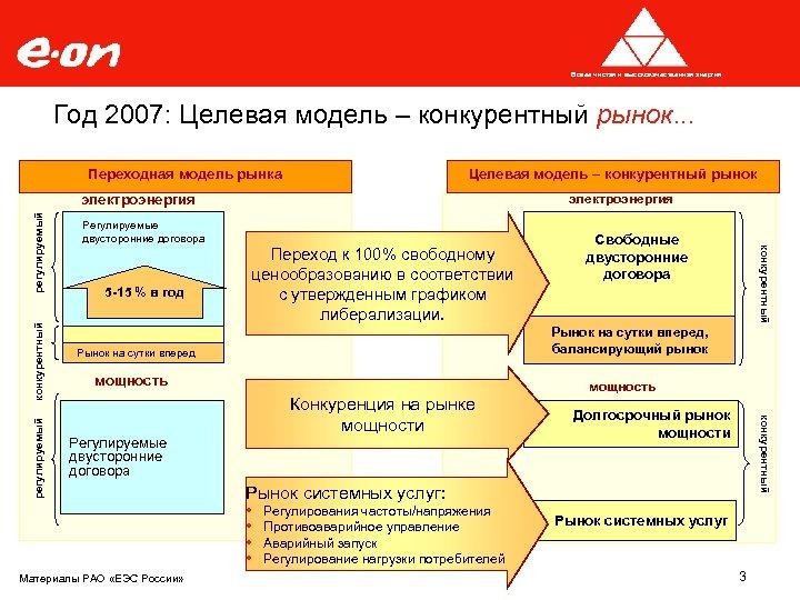 Более чистая и высококачественная энергия Год 2007: Целевая модель – конкурентный рынок. . .
