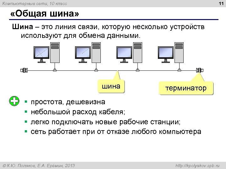 11 Компьютерные сети, 10 класс «Общая шина» Шина – это линия связи, которую несколько