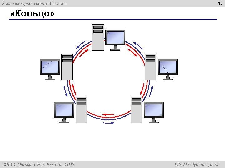 Компьютерные сети, 10 класс 16 «Кольцо» К. Ю. Поляков, Е. А. Ерёмин, 2013 http: