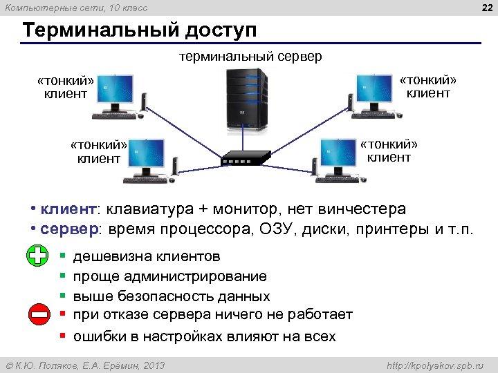 22 Компьютерные сети, 10 класс Терминальный доступ терминальный сервер «тонкий» клиент • клиент: клавиатура
