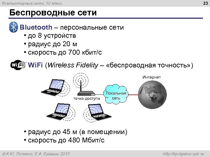 23 Компьютерные сети, 10 класс Беспроводные сети Bluetooth – персональные сети • до 8