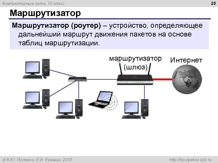 25 Компьютерные сети, 10 класс Маршрутизатор (роутер) – устройство, определяющее дальнейший маршрут движения пакетов