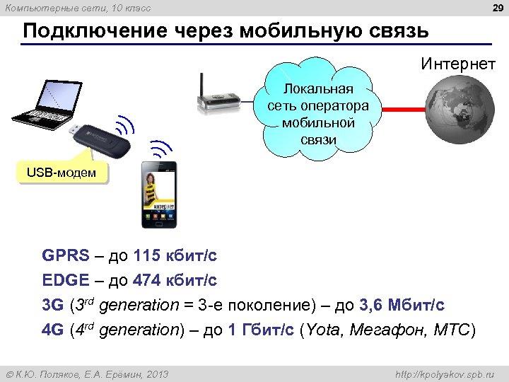 29 Компьютерные сети, 10 класс Подключение через мобильную связь Интернет Локальная сеть оператора мобильной
