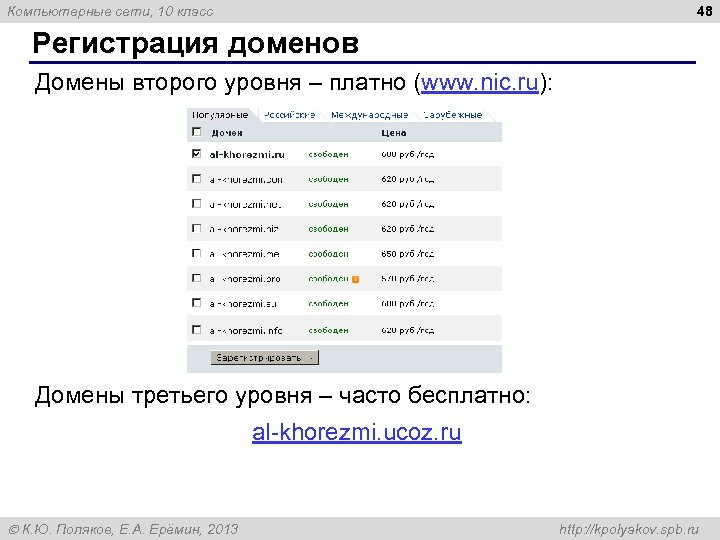 48 Компьютерные сети, 10 класс Регистрация доменов Домены второго уровня – платно (www. nic.