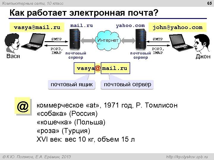 65 Компьютерные сети, 10 класс Как работает электронная почта? vasya@mail. ru SMTP Вася yahoo.