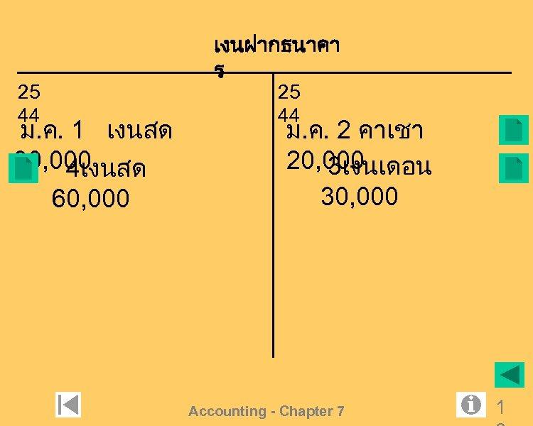 25 44 ม. ค. 1 เงนสด 30, 000 4เงนสด 60, 000 เงนฝากธนาคา ร 25