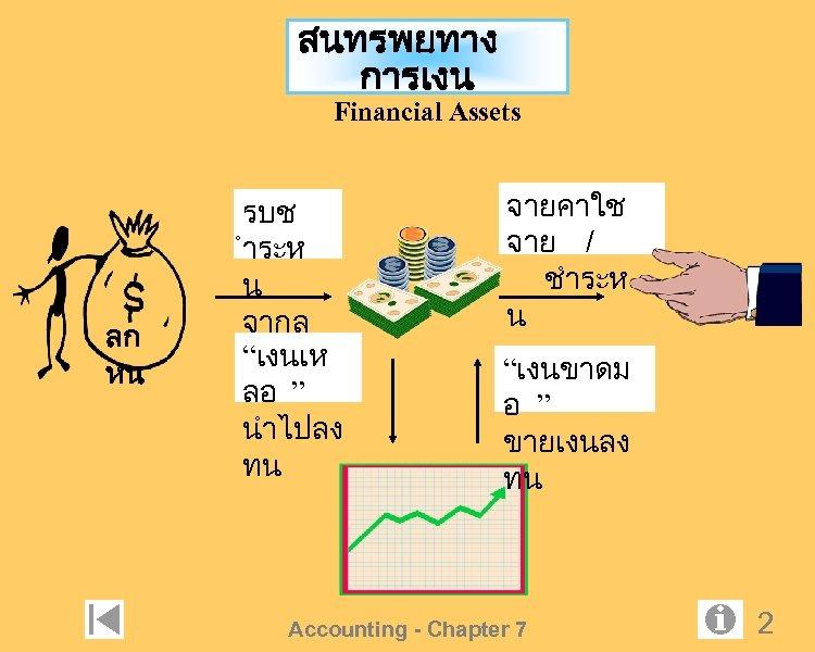 """สนทรพยทาง การเงน Financial Assets ลก หน รบช ำระห น จากล """"เงนเห กหน ลอ """""""