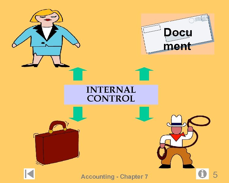 Docu ment INTERNAL CONTROL Accounting - Chapter 7 5