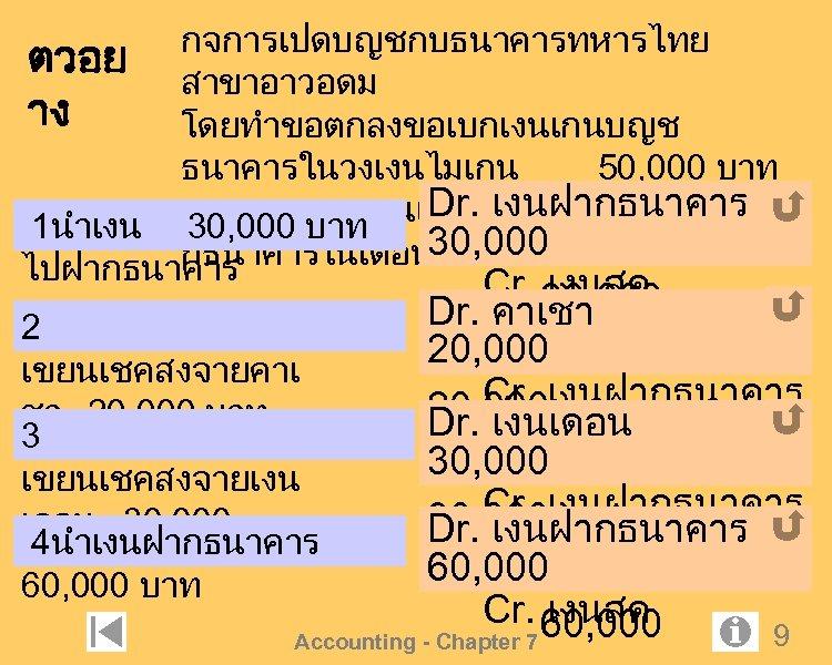 กจการเปดบญชกบธนาคารทหารไทย ตวอย สาขาอาวอดม าง โดยทำขอตกลงขอเบกเงนเกนบญช ธนาคารในวงเงนไมเกน 50, 000 บาท Dr. เงนฝากธนาคาร รายการทเกดขนเกยวกบเงนฝา 1นำเงน 30,