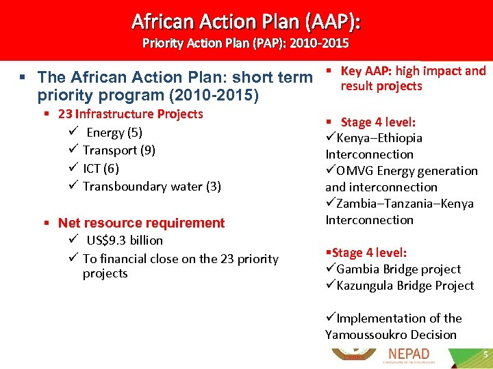 African Action Plan (AAP): Priority Action Plan (PAP): 2010 -2015 § The African Action