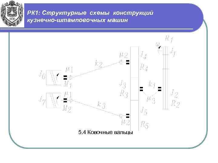 РК 1: Структурные схемы конструкций кузнечно-штамповочных машин 5. 4 Ковочные вальцы