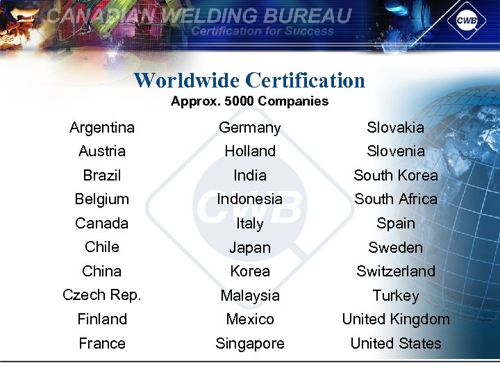 Worldwide Certification Approx. 5000 Companies Argentina Germany Slovakia Austria Holland Slovenia Brazil India South