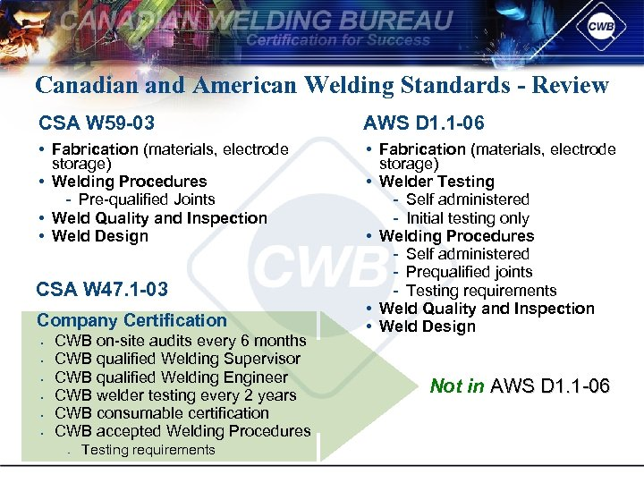 Canadian and American Welding Standards - Review CSA W 59 -03 AWS D 1.