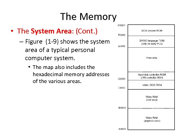 The Memory • The System Area: (Cont. ) – Figure (1 -9) shows the