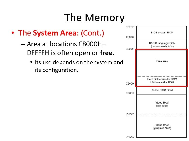 The Memory • The System Area: (Cont. ) – Area at locations C 8000