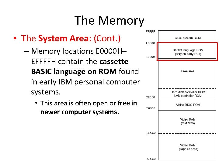 The Memory • The System Area: (Cont. ) – Memory locations E 0000 H–
