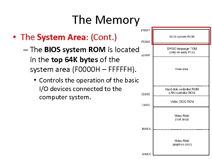 The Memory • The System Area: (Cont. ) – The BIOS system ROM is