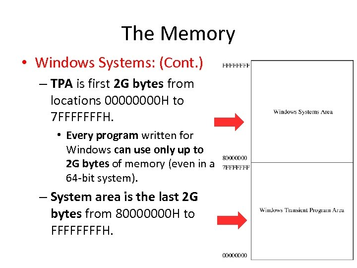 The Memory • Windows Systems: (Cont. ) – TPA is first 2 G bytes