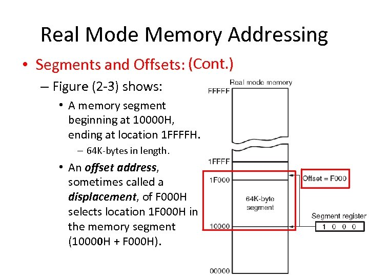 Real Mode Memory Addressing • Segments and Offsets: (Cont. ) – Figure (2 -3)