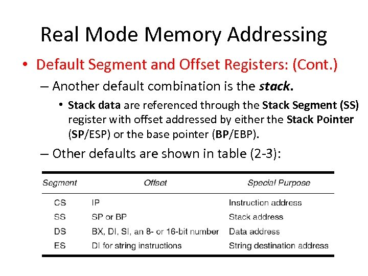 Real Mode Memory Addressing • Default Segment and Offset Registers: (Cont. ) – Another