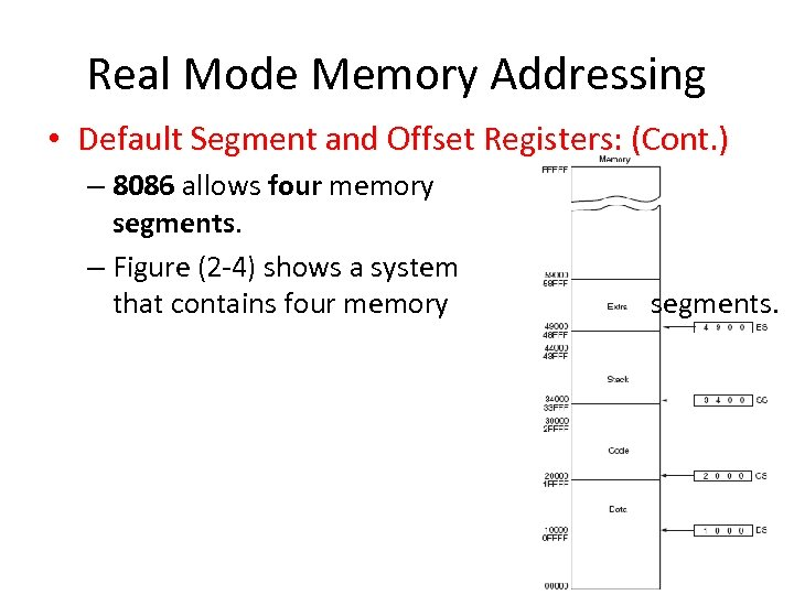 Real Mode Memory Addressing • Default Segment and Offset Registers: (Cont. ) – 8086