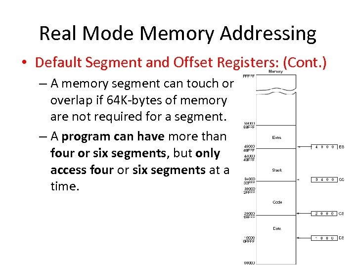 Real Mode Memory Addressing • Default Segment and Offset Registers: (Cont. ) – A