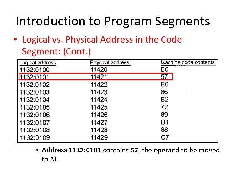 Introduction to Program Segments • Logical vs. Physical Address in the Code Segment: (Cont.