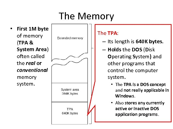 The Memory • First 1 M byte of memory (TPA & System Area) often