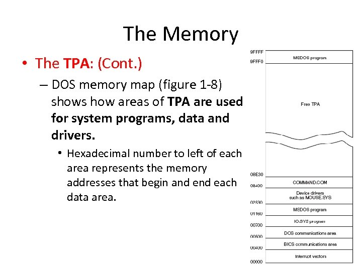 The Memory • The TPA: (Cont. ) – DOS memory map (figure 1 -8)