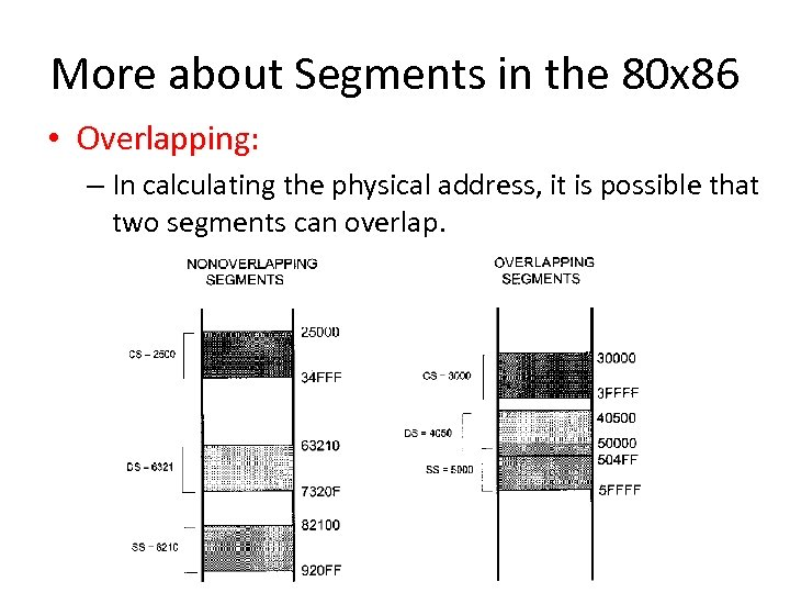 More about Segments in the 80 x 86 • Overlapping: – In calculating the