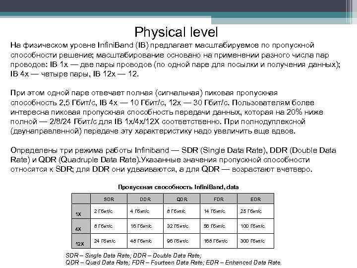 Physical level На физическом уровне Infini. Band (IB) предлагает масштабируемое по пропускной способности решение;