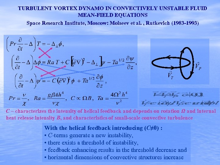 TURBULENT VORTEX DYNAMO IN CONVECTIVELY UNSTABLE FLUID MEAN-FIELD EQUATIONS Space Research Institute, Moscow: Moiseev